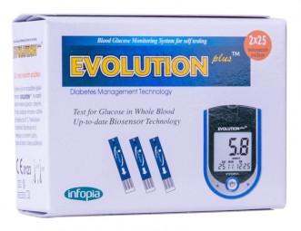 Testovacie prúžky Evolution+, 50ks